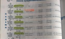 免费公开课 俄语1-6格什么意思 其实就那么回事-红豆Live直播
